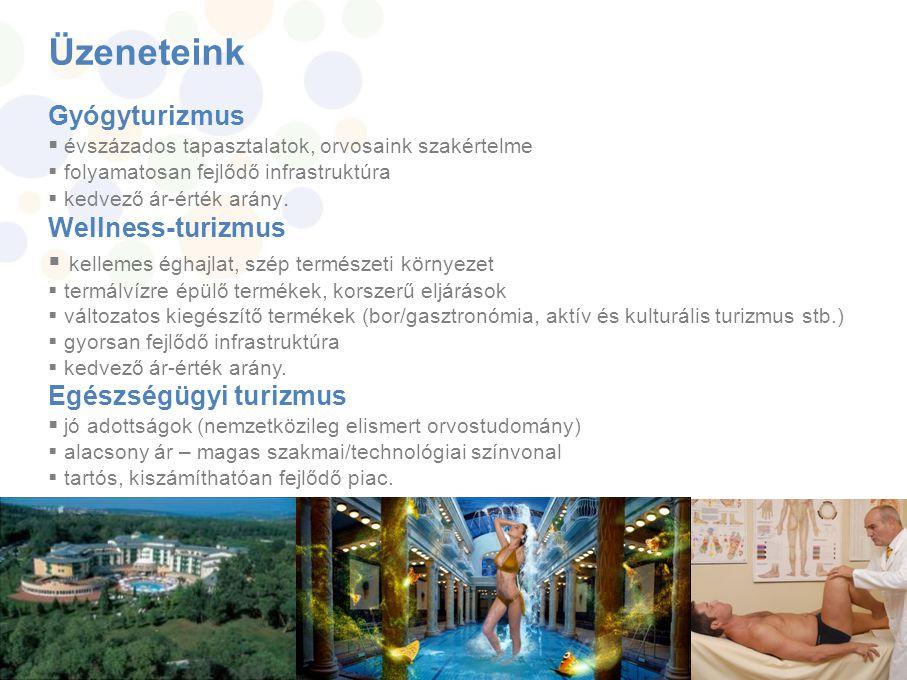 Üzeneteink kellemes éghajlat, szép természeti környezet Gyógyturizmus