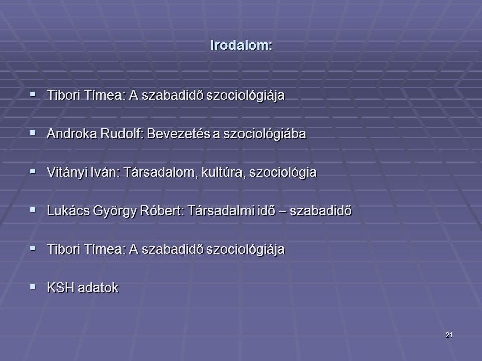 Irodalom: Tibori Tímea: A szabadidő szociológiája. Androka Rudolf: Bevezetés a szociológiába. Vitányi Iván: Társadalom, kultúra, szociológia.