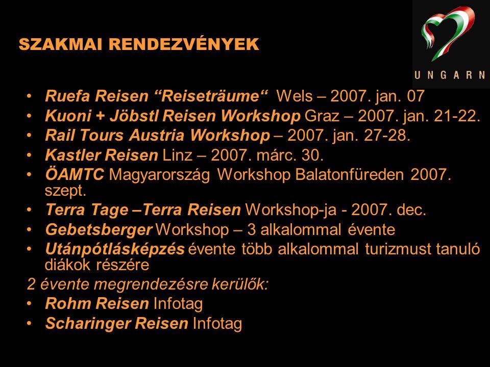 SZAKMAI RENDEZVÉNYEK Ruefa Reisen Reiseträume Wels – 2007. jan. 07. Kuoni + Jöbstl Reisen Workshop Graz – 2007. jan. 21-22.