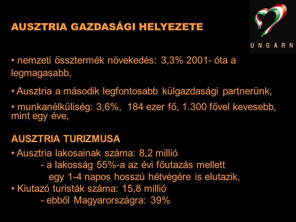 AUSZTRIA GAZDASÁGI HELYEZETE