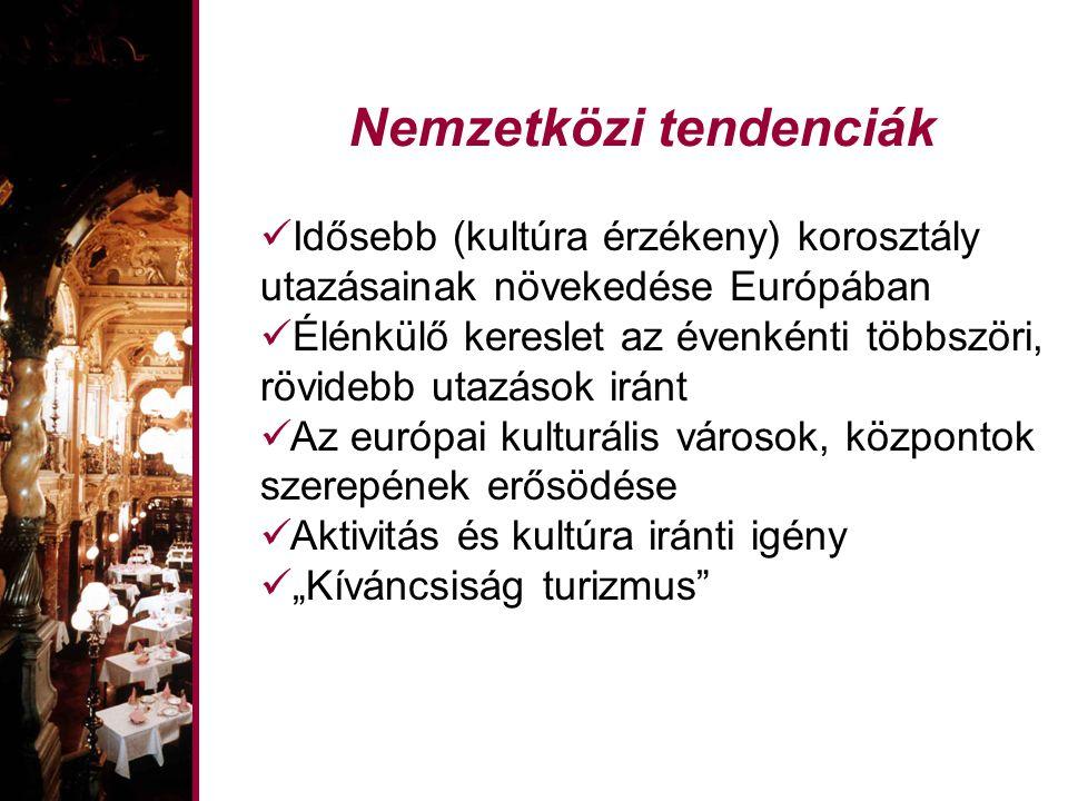 Nemzetközi tendenciák