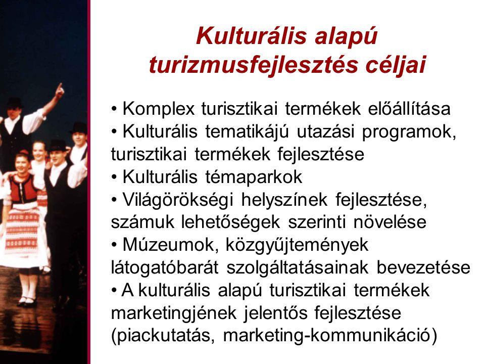 Kulturális alapú turizmusfejlesztés céljai