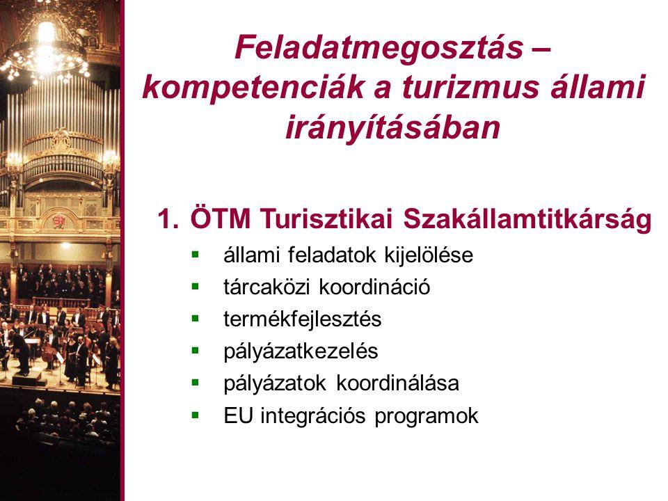 Feladatmegosztás – kompetenciák a turizmus állami irányításában