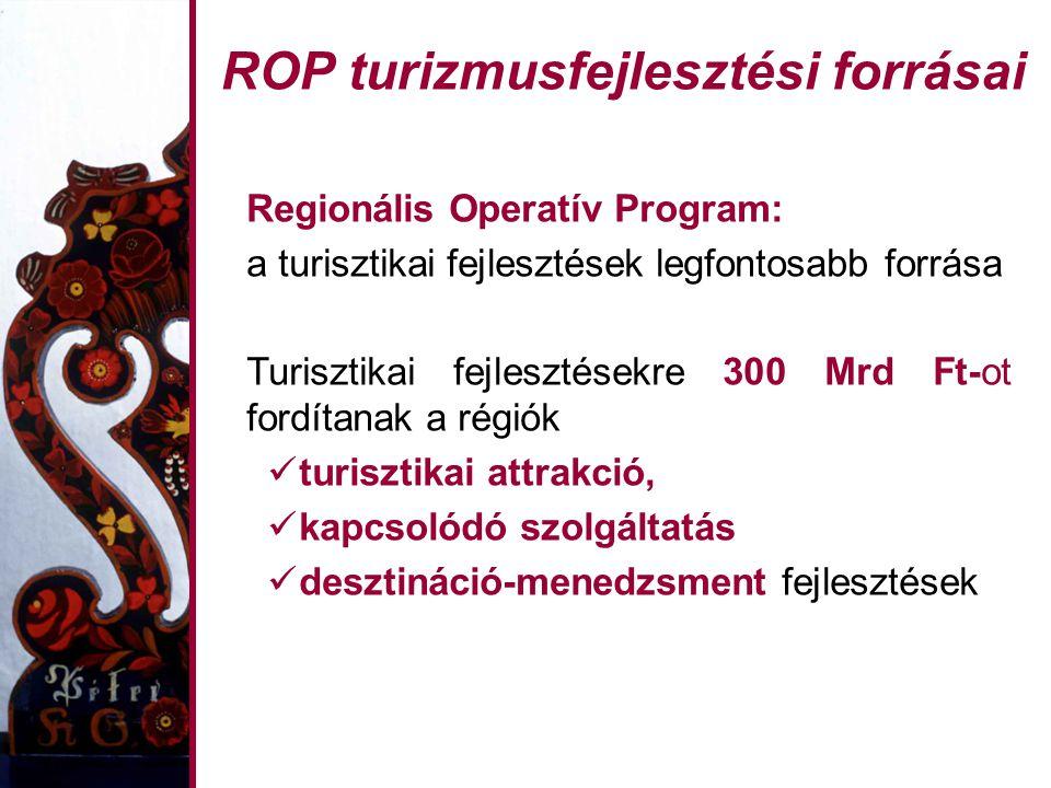 ROP turizmusfejlesztési forrásai