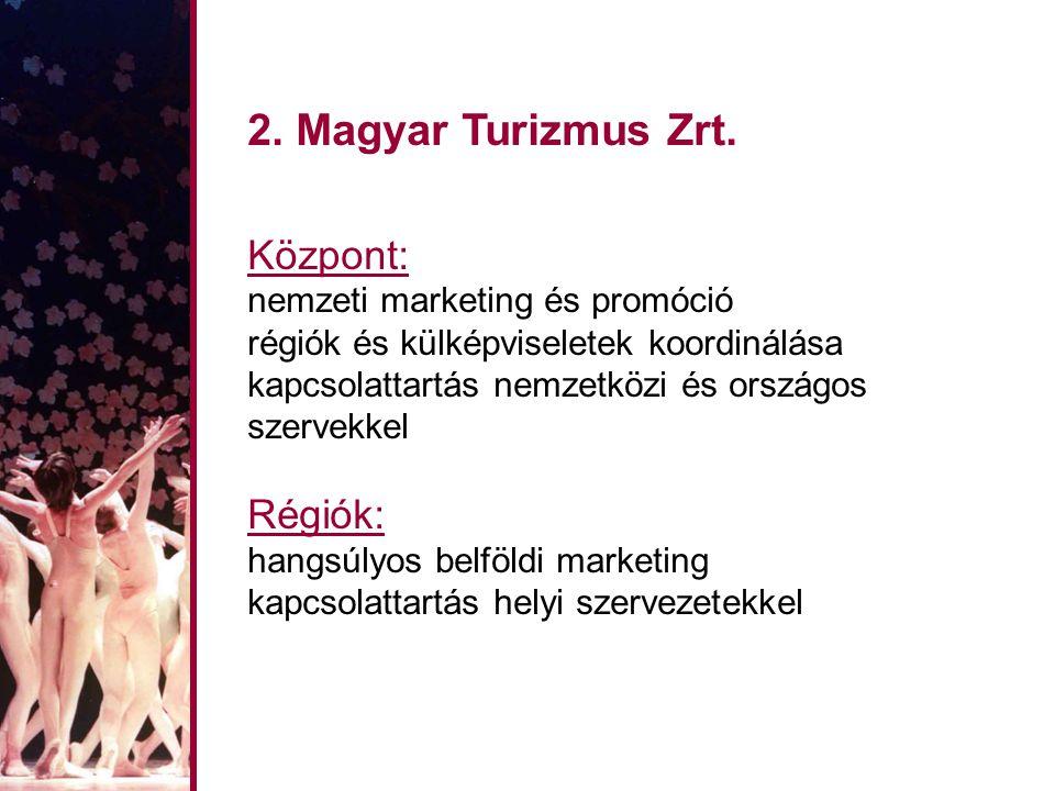 2. Magyar Turizmus Zrt. Központ: Régiók: nemzeti marketing és promóció