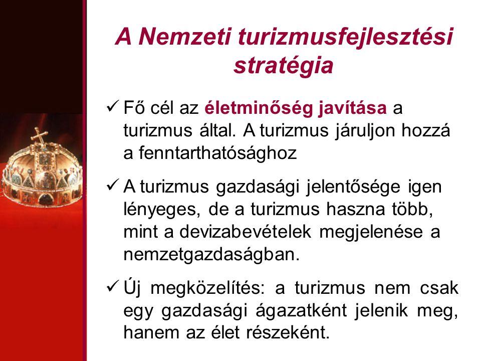 A Nemzeti turizmusfejlesztési stratégia