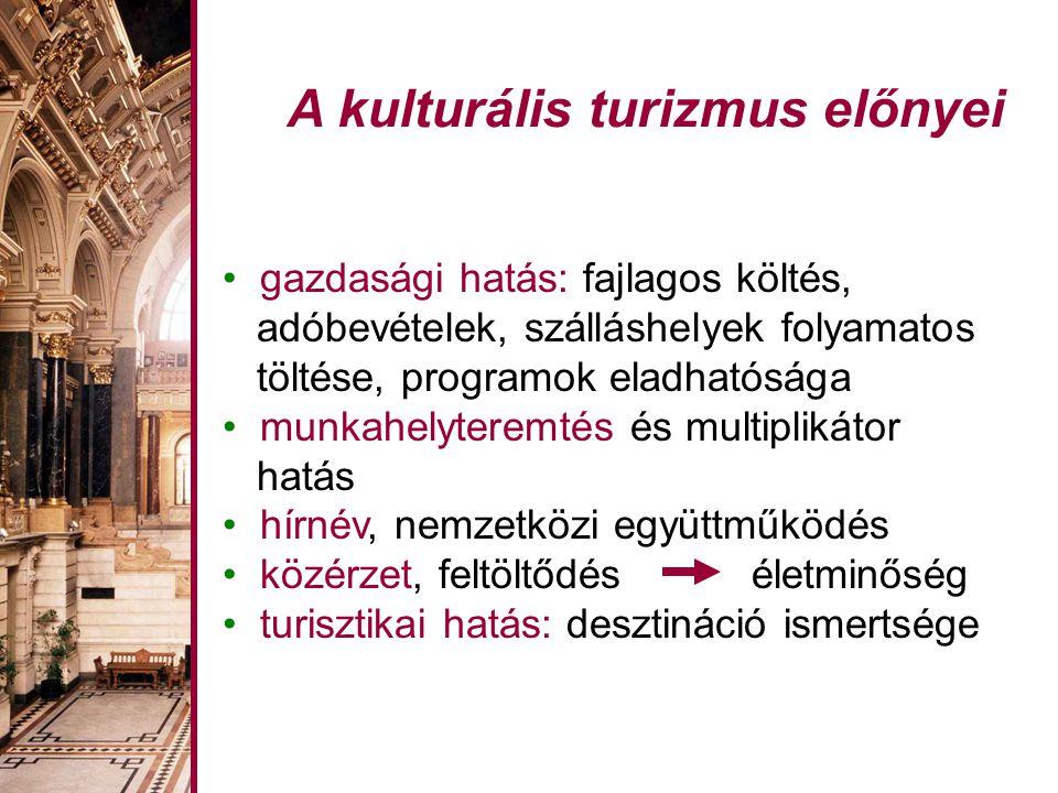 A kulturális turizmus előnyei