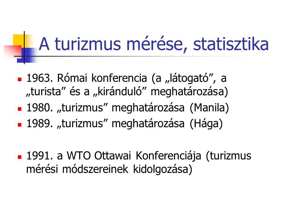 A turizmus mérése, statisztika