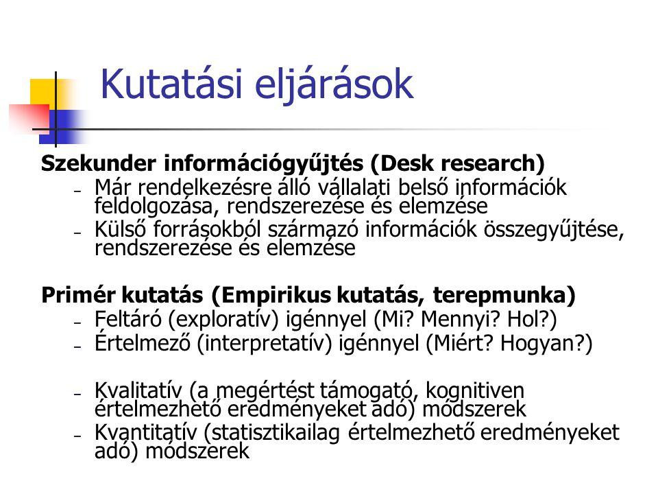 Kutatási eljárások Szekunder információgyűjtés (Desk research)