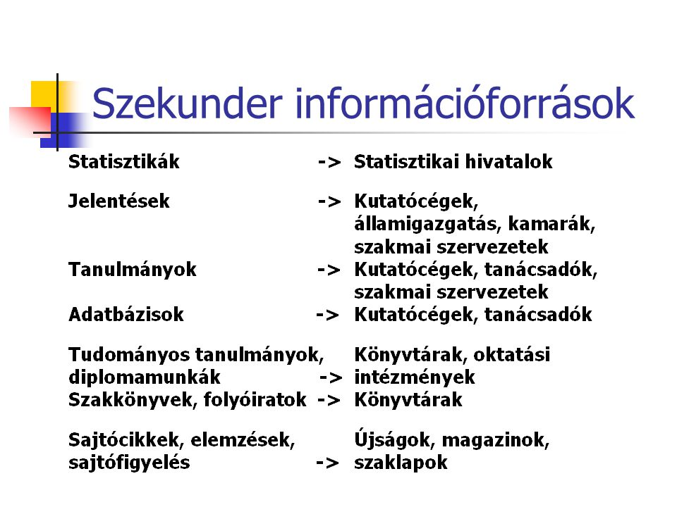 Szekunder információforrások