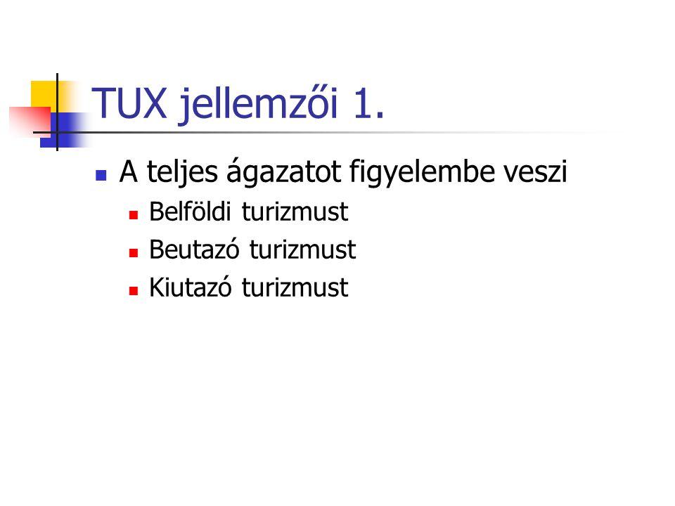 TUX jellemzői 1. A teljes ágazatot figyelembe veszi Belföldi turizmust