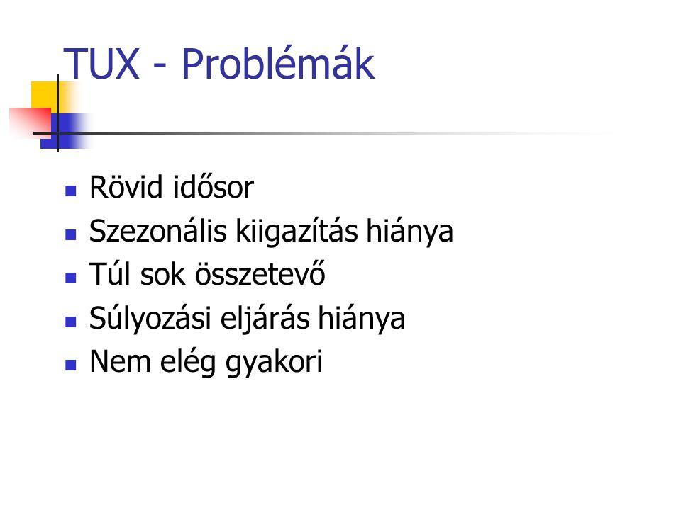 TUX - Problémák Rövid idősor Szezonális kiigazítás hiánya