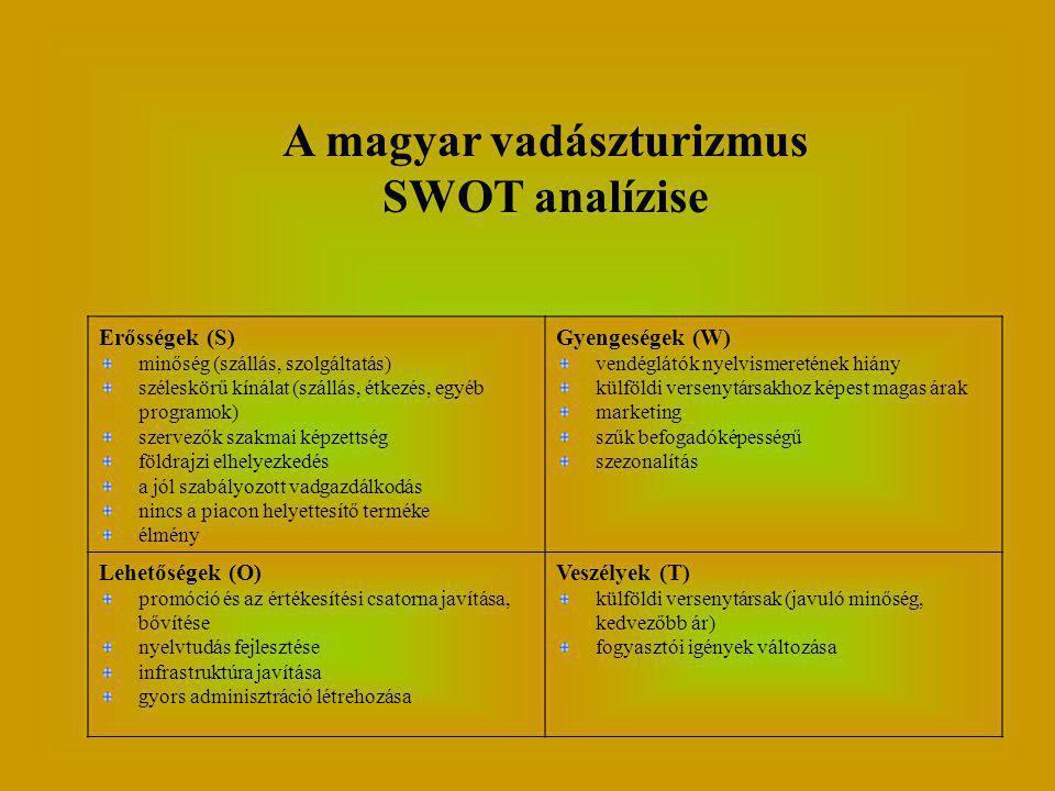 A magyar vadászturizmus SWOT analízise
