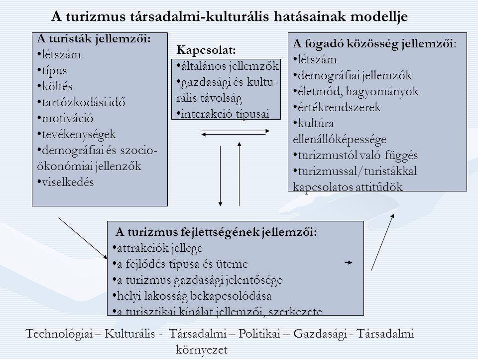 A turizmus társadalmi-kulturális hatásainak modellje