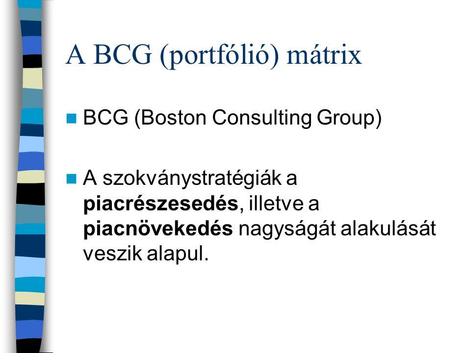 A BCG (portfólió) mátrix