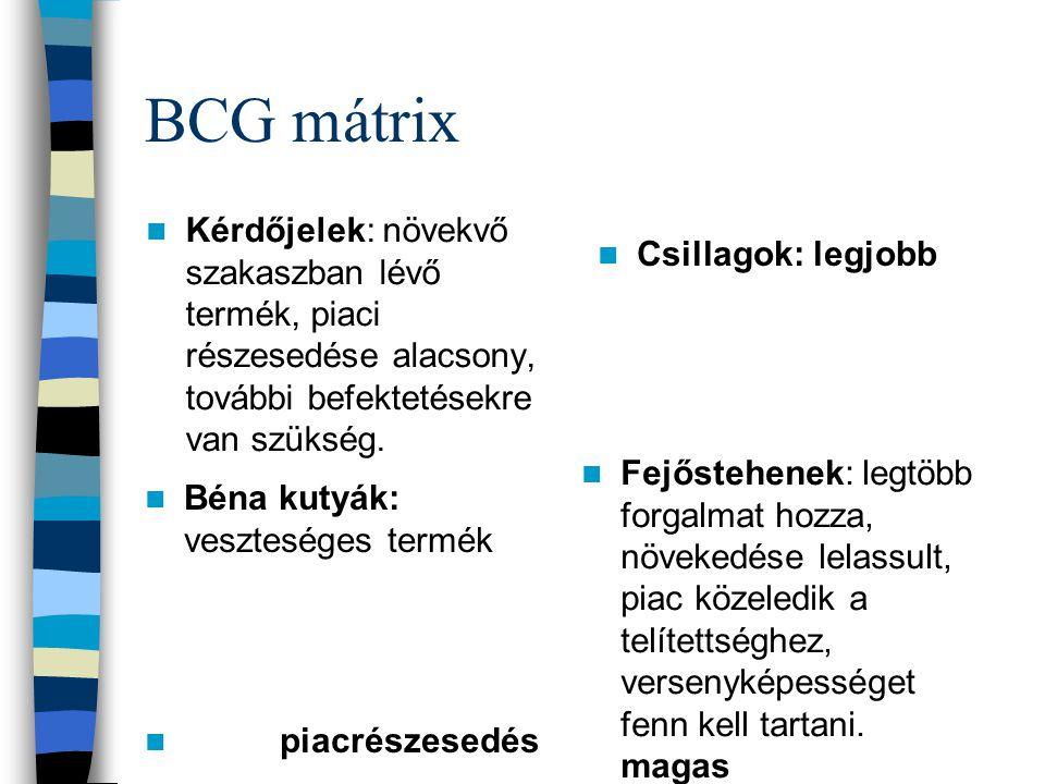 BCG mátrix Kérdőjelek: növekvő szakaszban lévő termék, piaci részesedése alacsony, további befektetésekre van szükség.