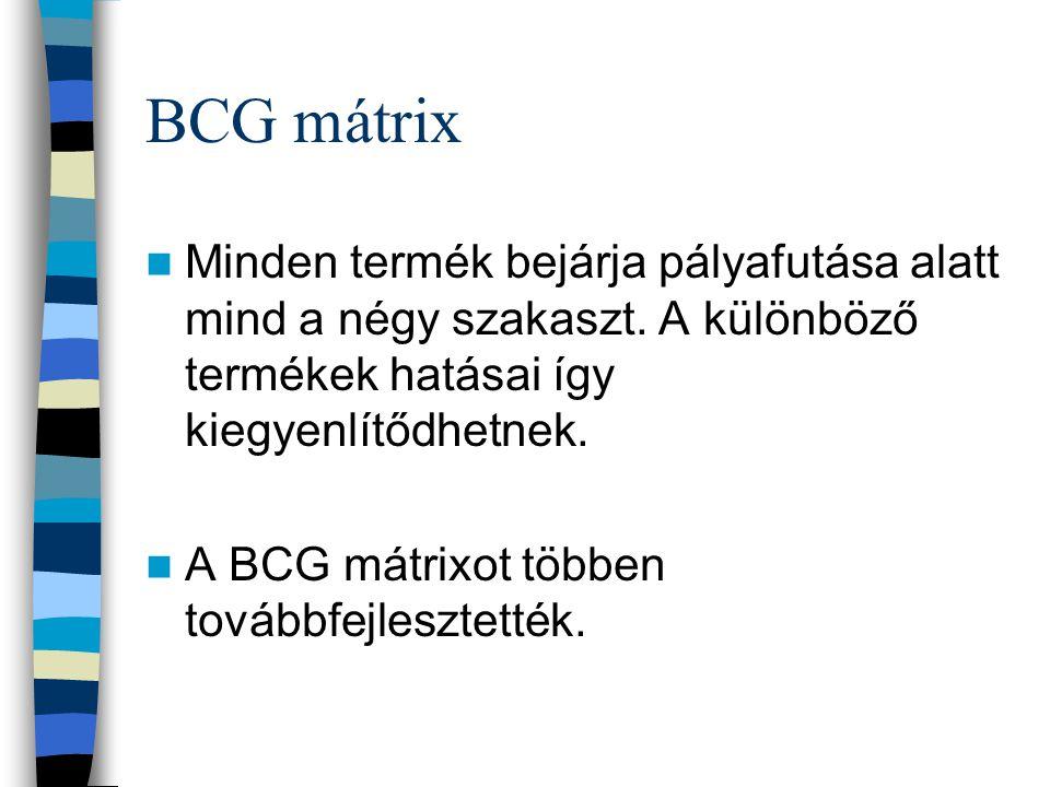 BCG mátrix Minden termék bejárja pályafutása alatt mind a négy szakaszt. A különböző termékek hatásai így kiegyenlítődhetnek.