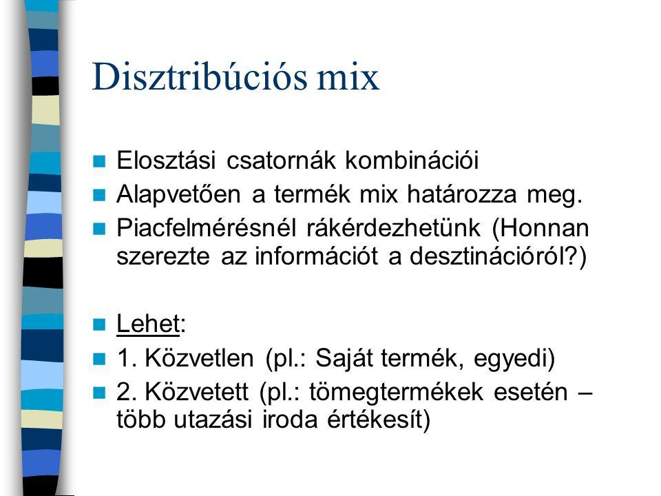 Disztribúciós mix Elosztási csatornák kombinációi