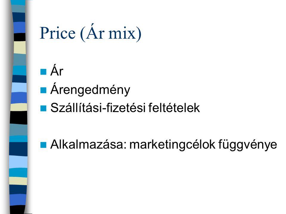 Price (Ár mix) Ár Árengedmény Szállítási-fizetési feltételek