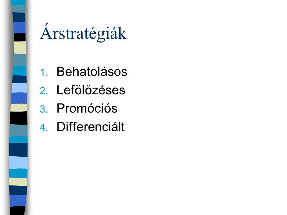 Árstratégiák Behatolásos Lefölözéses Promóciós Differenciált