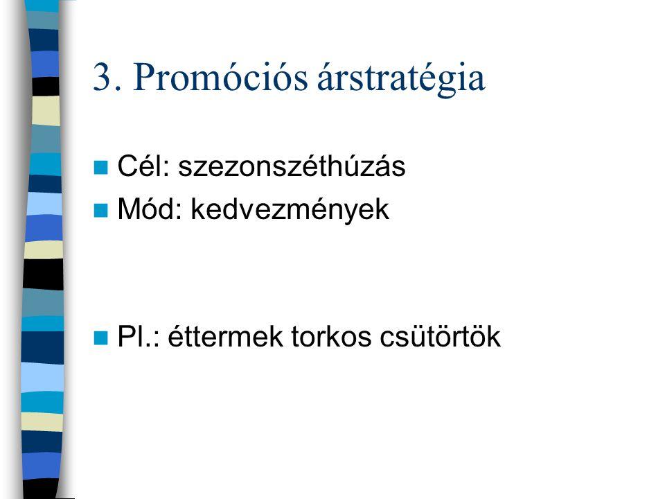 3. Promóciós árstratégia