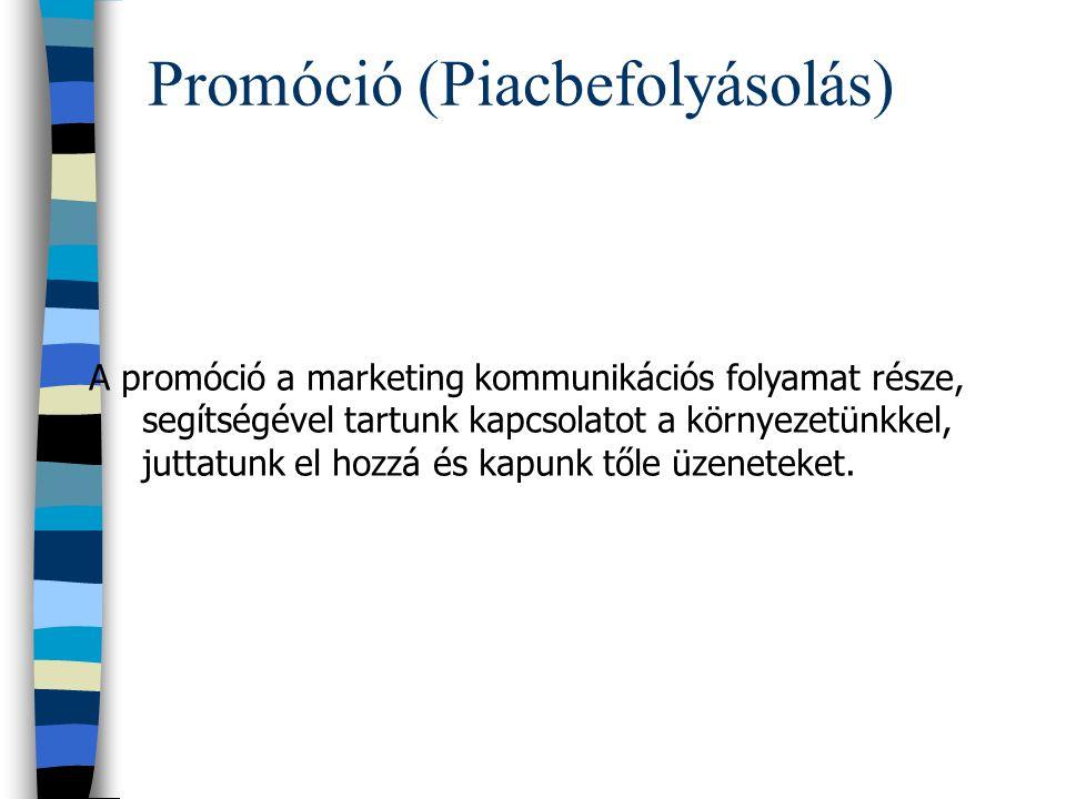 Promóció (Piacbefolyásolás)
