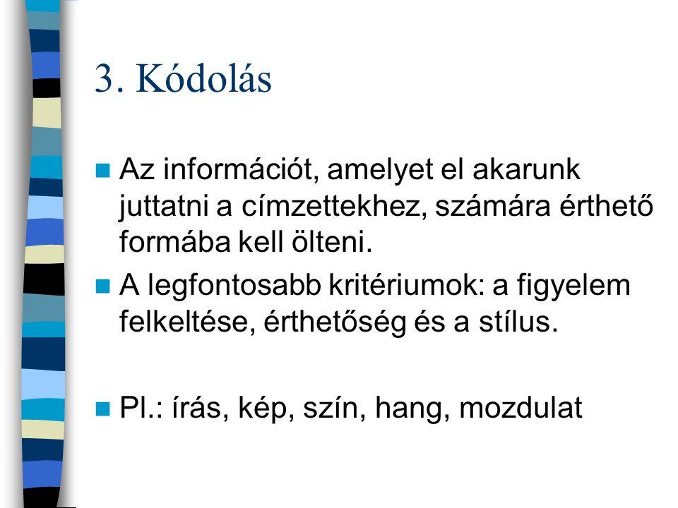 3. Kódolás Az információt, amelyet el akarunk juttatni a címzettekhez, számára érthető formába kell ölteni.