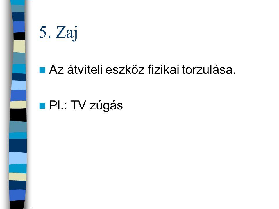 5. Zaj Az átviteli eszköz fizikai torzulása. Pl.: TV zúgás