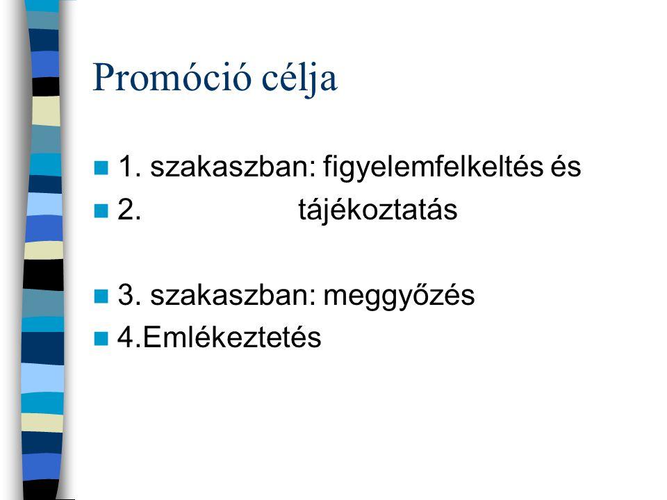 Promóció célja 1. szakaszban: figyelemfelkeltés és 2. tájékoztatás