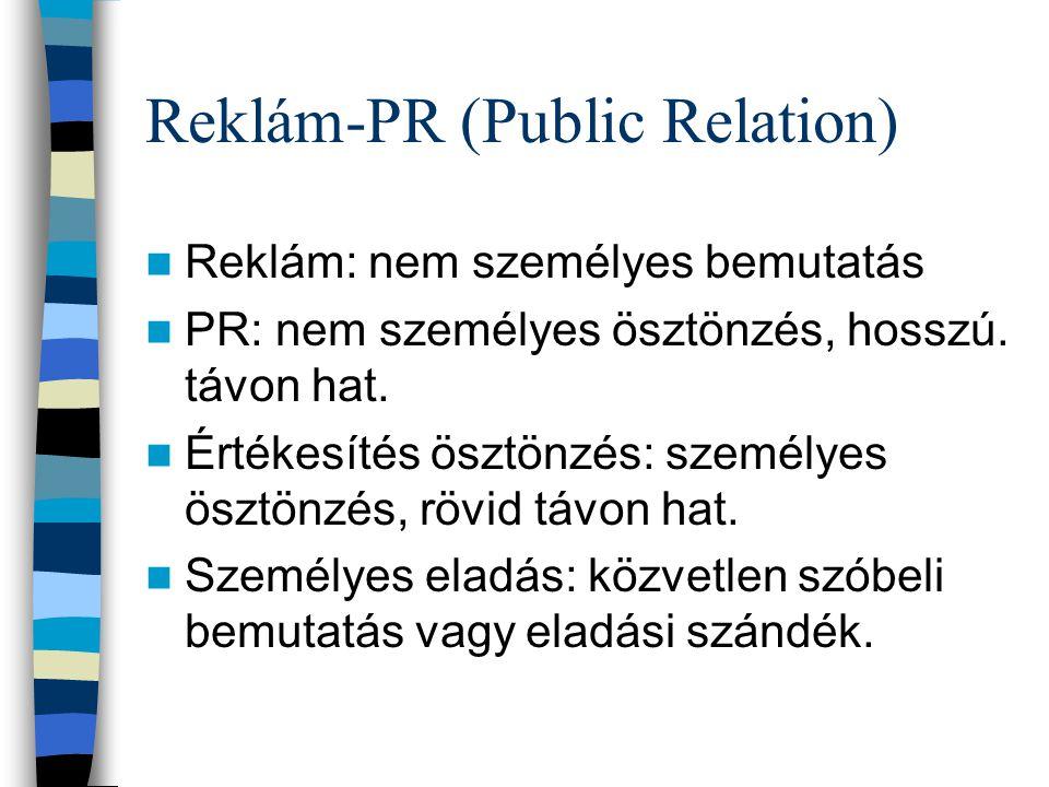 Reklám-PR (Public Relation)