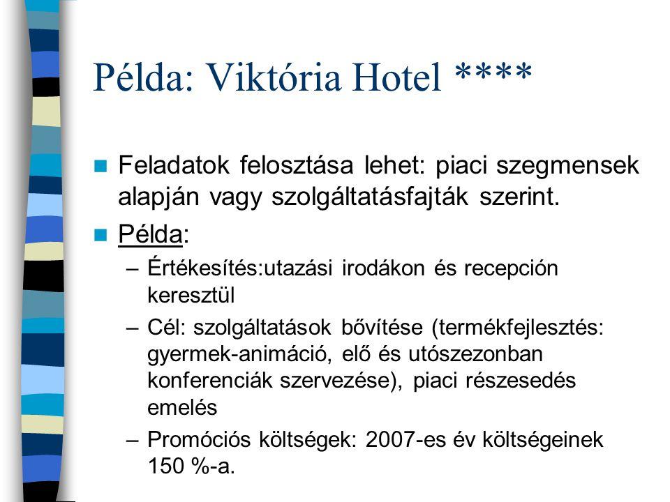 Példa: Viktória Hotel ****