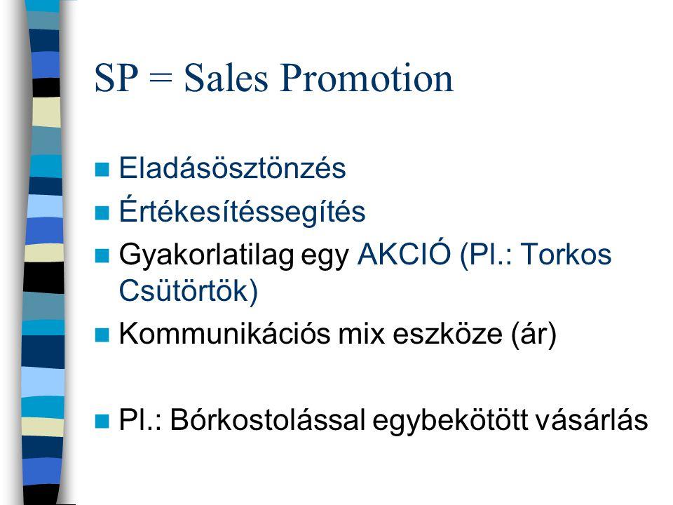 SP = Sales Promotion Eladásösztönzés Értékesítéssegítés