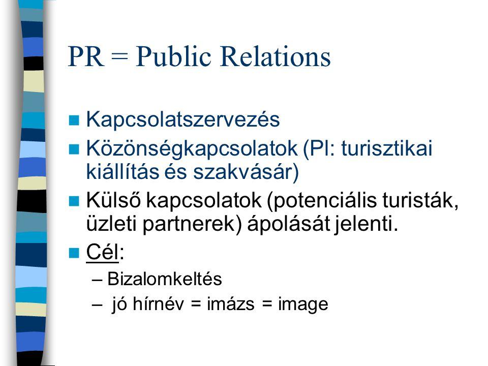 PR = Public Relations Kapcsolatszervezés