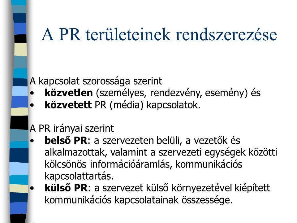 A PR területeinek rendszerezése