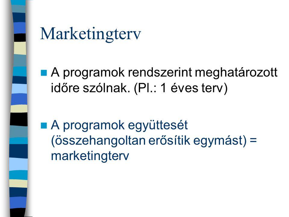 Marketingterv A programok rendszerint meghatározott időre szólnak. (Pl.: 1 éves terv)