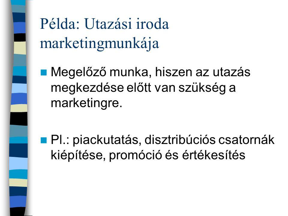 Példa: Utazási iroda marketingmunkája