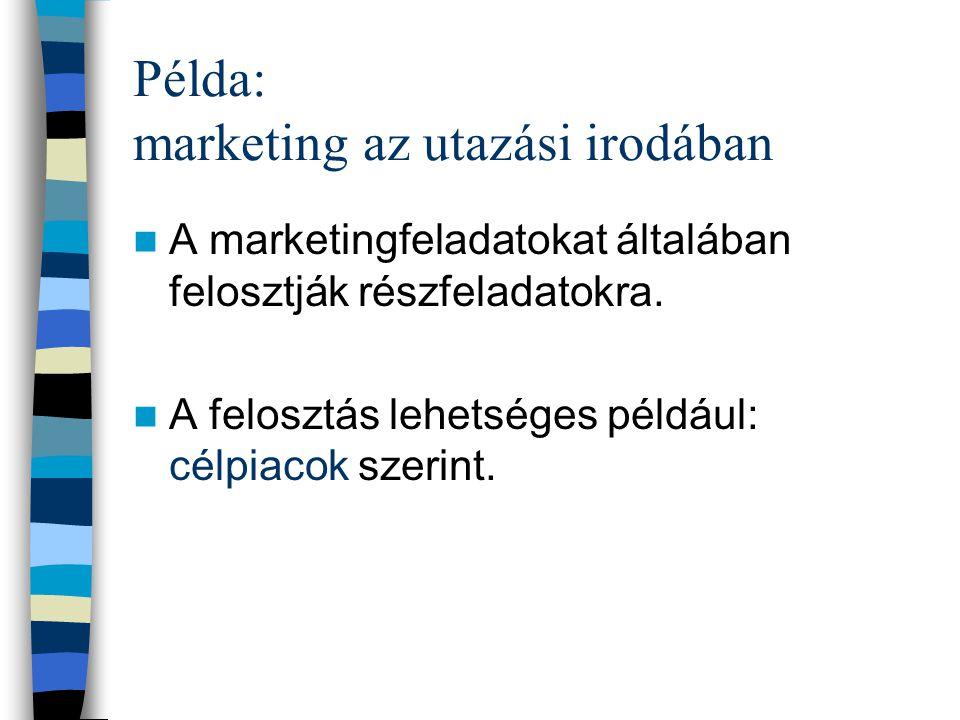 Példa: marketing az utazási irodában