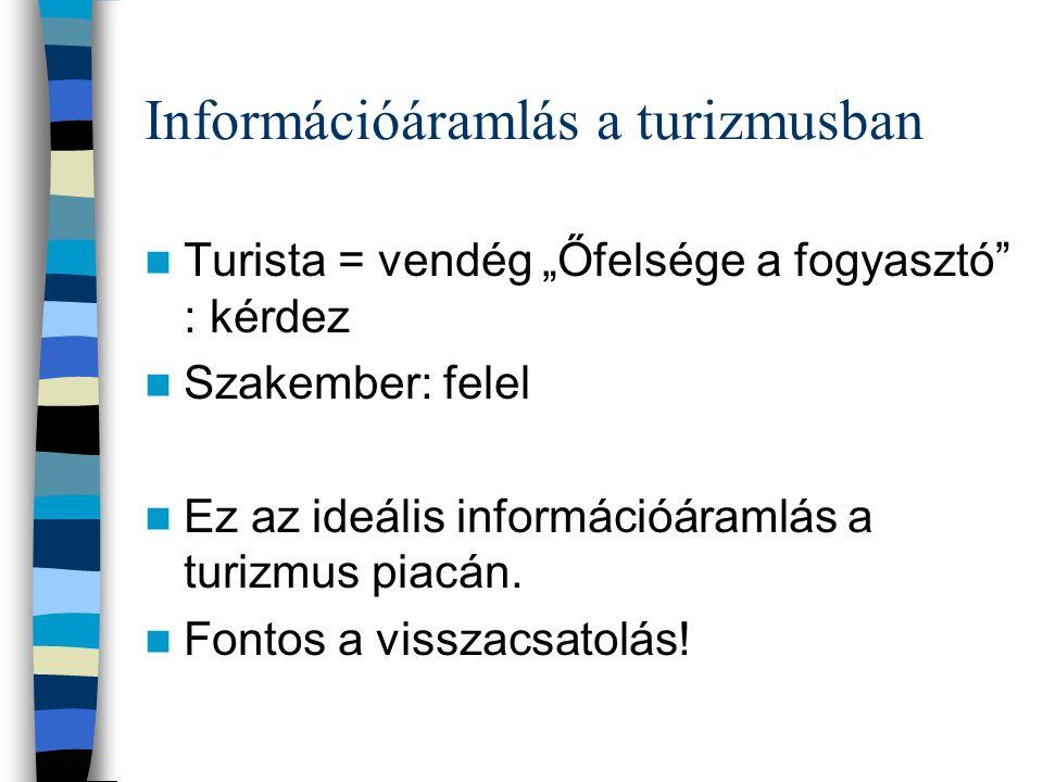 Információáramlás a turizmusban