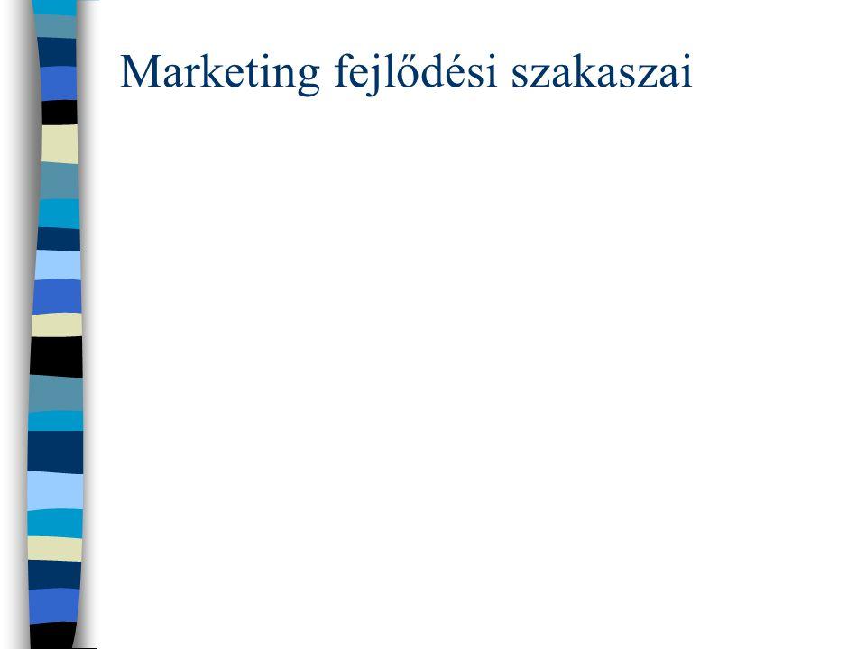 Marketing fejlődési szakaszai