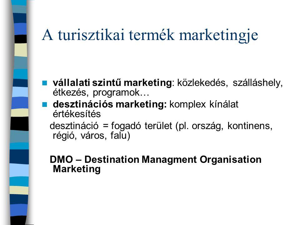 A turisztikai termék marketingje
