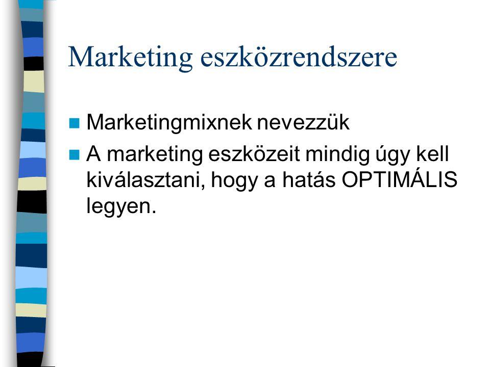 Marketing eszközrendszere
