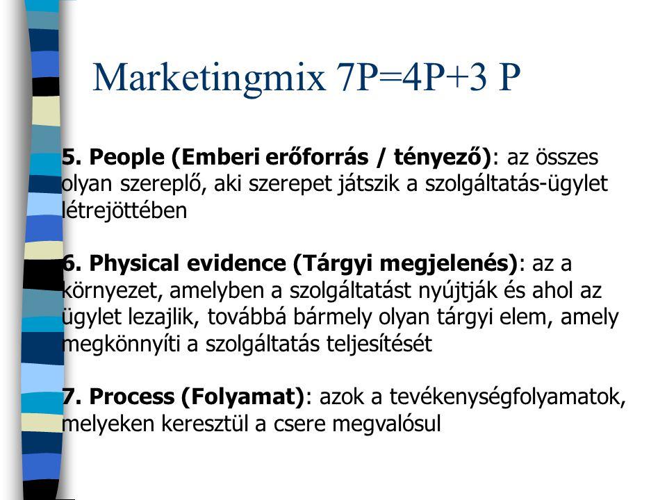 Marketingmix 7P=4P+3 P 5. People (Emberi erőforrás / tényező): az összes olyan szereplő, aki szerepet játszik a szolgáltatás-ügylet létrejöttében.