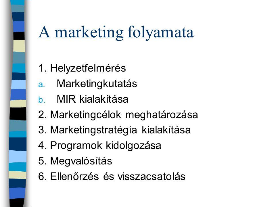 A marketing folyamata 1. Helyzetfelmérés Marketingkutatás