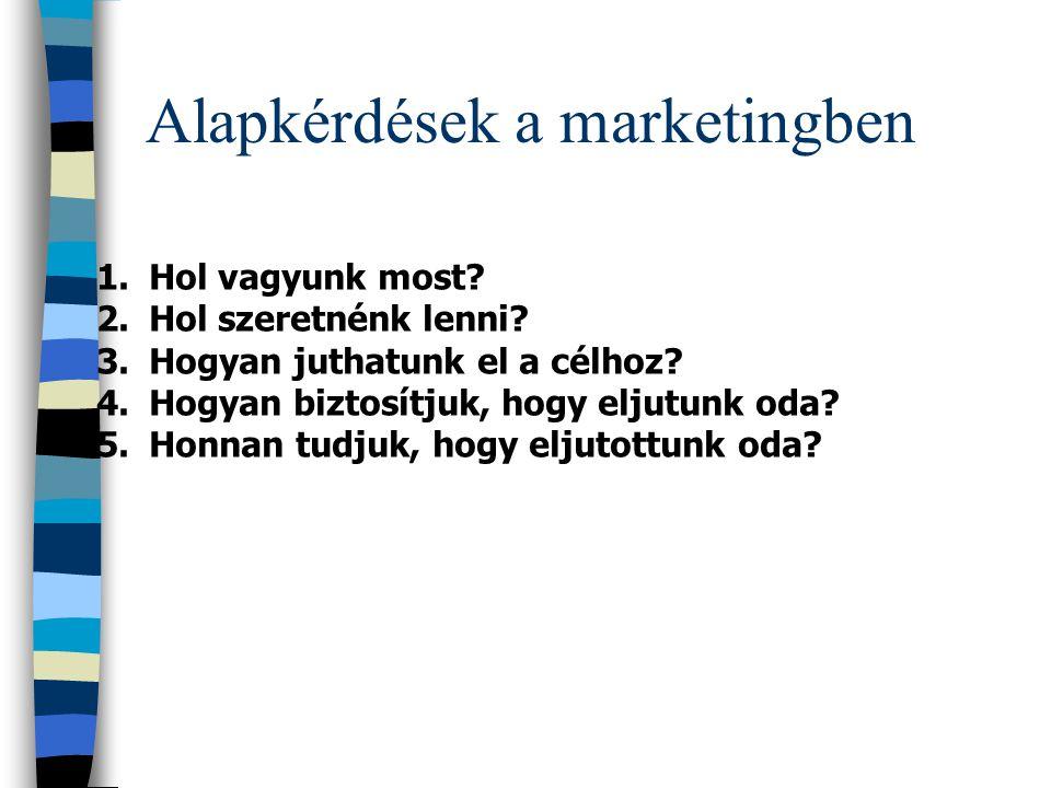 Alapkérdések a marketingben