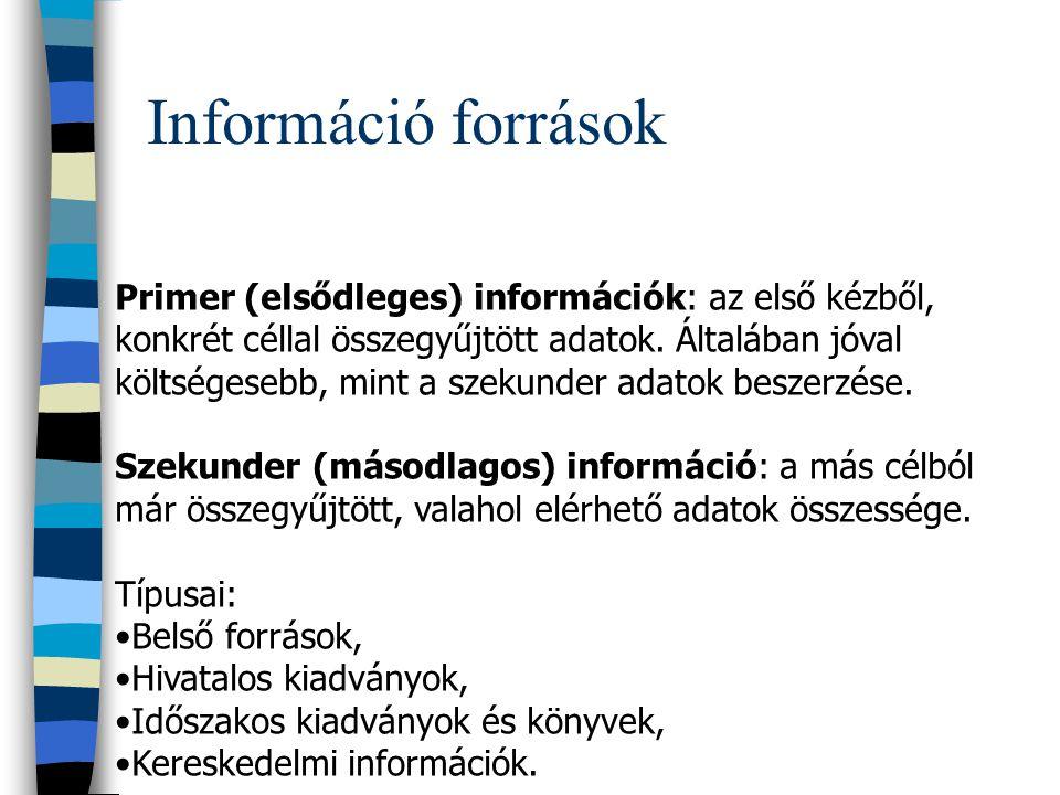 Információ források