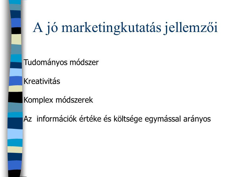 A jó marketingkutatás jellemzői