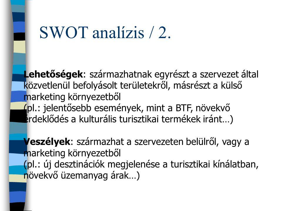 SWOT analízis / 2.