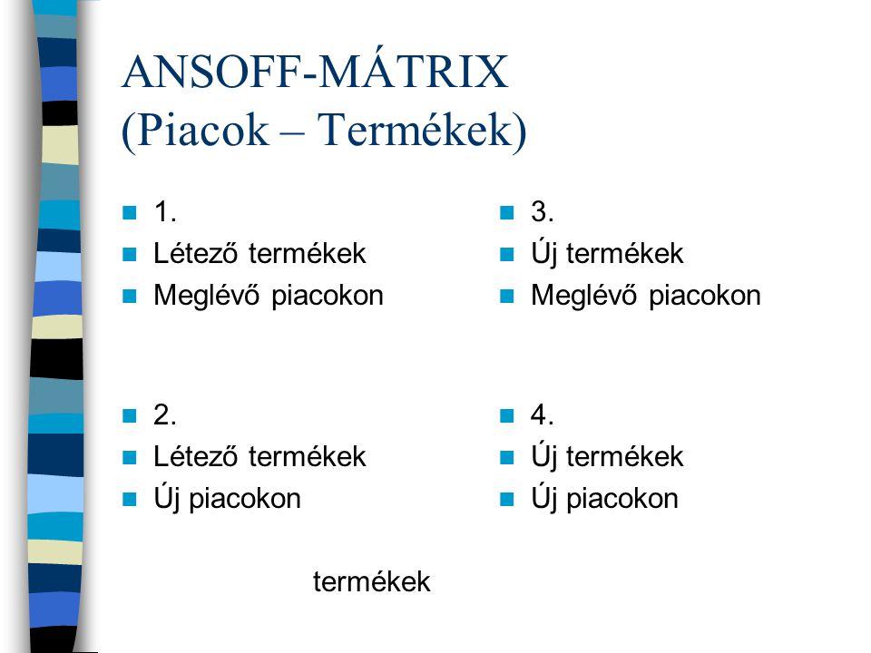 ANSOFF-MÁTRIX (Piacok – Termékek)