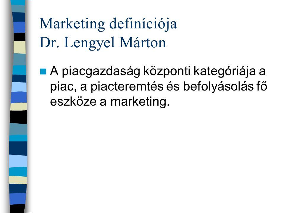 Marketing definíciója Dr. Lengyel Márton