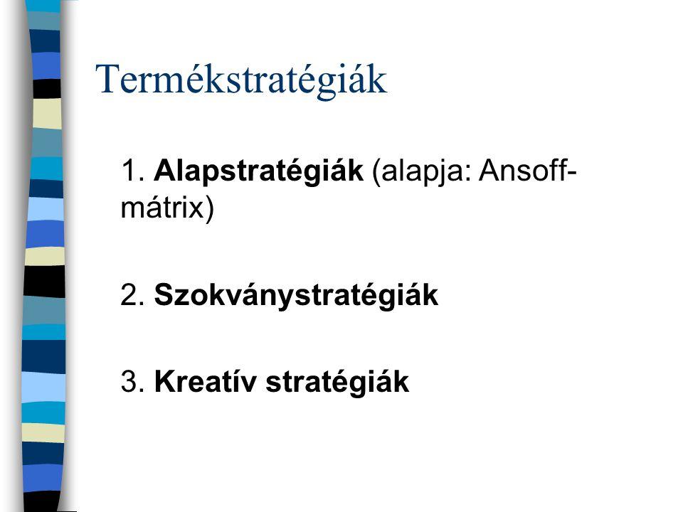 Termékstratégiák 1. Alapstratégiák (alapja: Ansoff-mátrix)